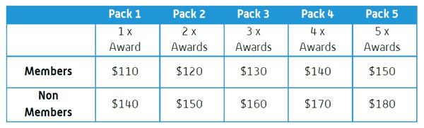 Award-Service-Update-fees