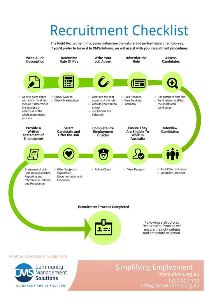 CMSolutions-Recruitment Checklist